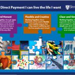 Infographic re Direct Payments vision