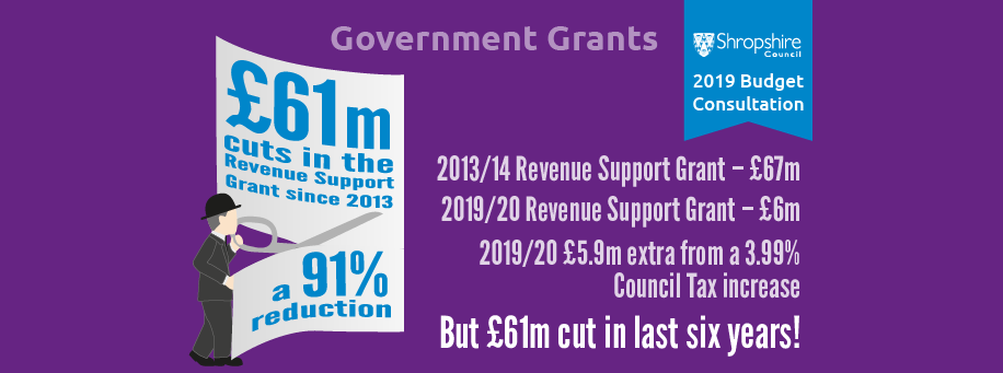 Government grants - Shropshire Council Newsroom