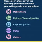 List of items you shouldn't share in the workplace