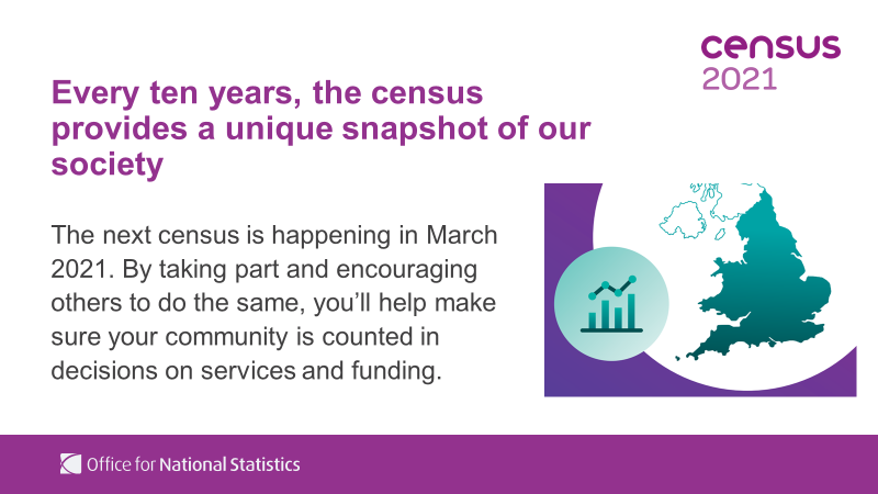 Graphic about Census 2021