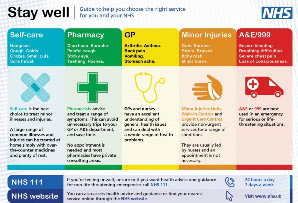 Stay well - infographic